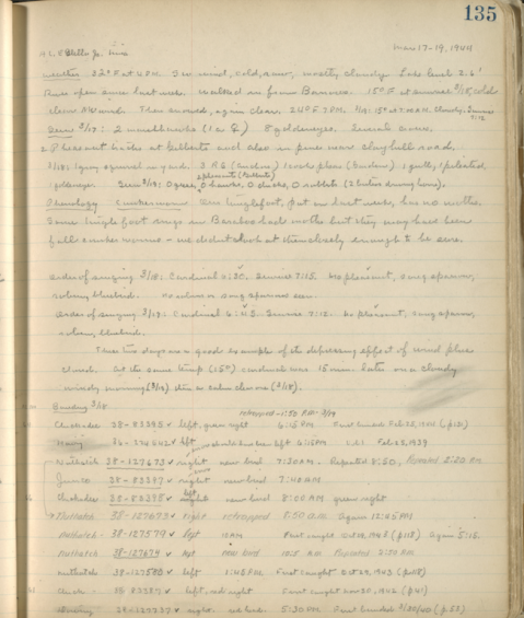 An old-looking notebook page from Aldo Leopold's field notebook